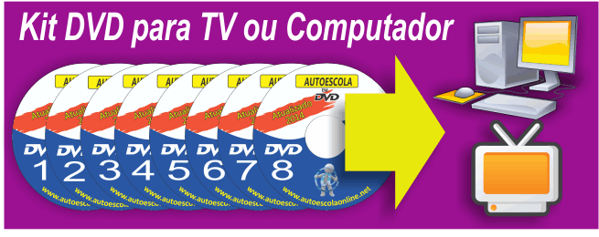 Kit DVD para TV