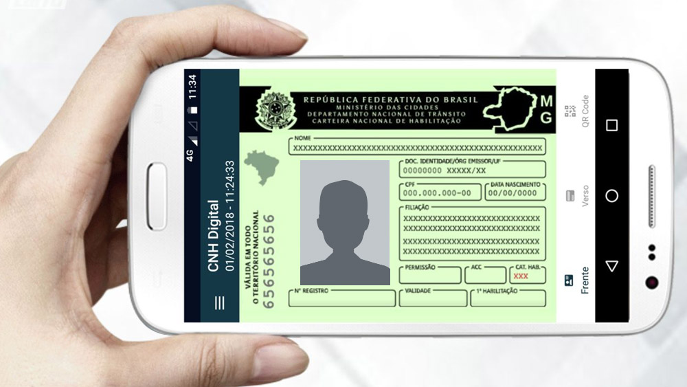 Documentos de porte obrigatório do condutor